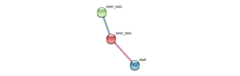DR97_2654 protein (Pseudomonas aeruginosa) - STRING interaction network