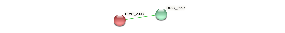 DR97_2998 protein (Pseudomonas aeruginosa) - STRING interaction network
