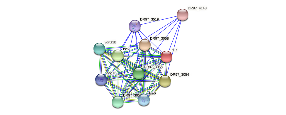 DR97_3057 protein (Pseudomonas aeruginosa) - STRING interaction network