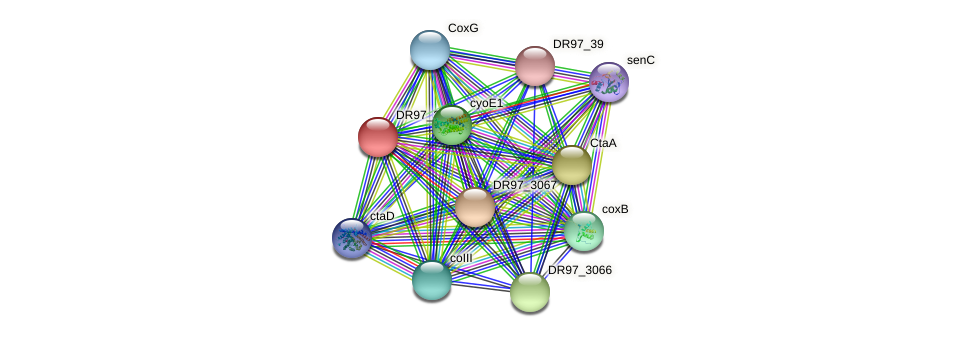 DR97_3068 protein (Pseudomonas aeruginosa) - STRING interaction network