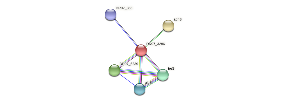 DR97_3286 protein (Pseudomonas aeruginosa) - STRING interaction network