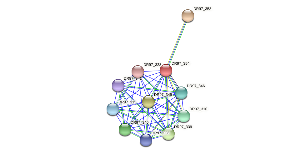 DR97_354 protein (Pseudomonas aeruginosa) - STRING interaction network