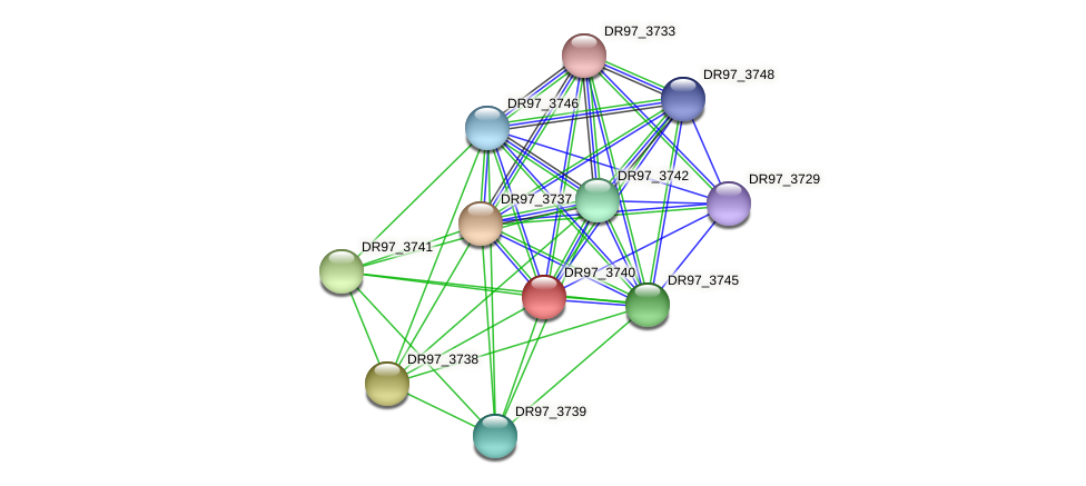 DR97_3740 protein (Pseudomonas aeruginosa) - STRING interaction network