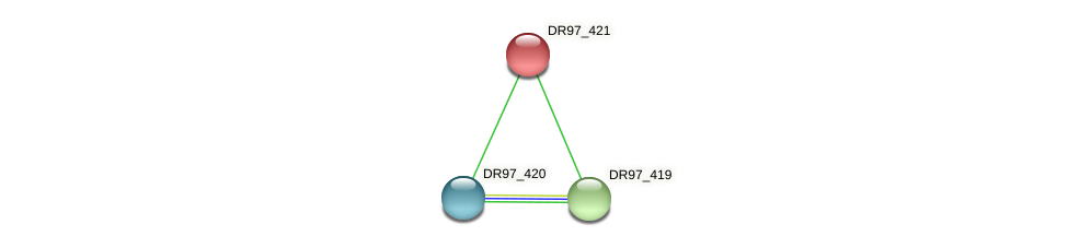DR97_421 protein (Pseudomonas aeruginosa) - STRING interaction network