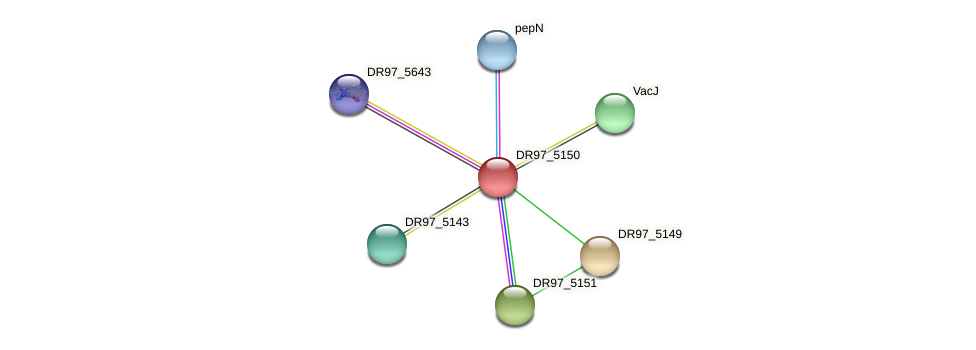 DR97_5150 protein (Pseudomonas aeruginosa) - STRING interaction network