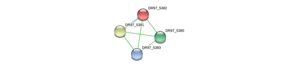 DR97_5382 protein (Pseudomonas aeruginosa) - STRING interaction network