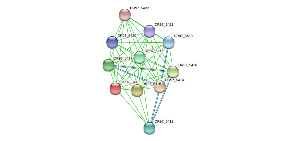 DR97_5413 protein (Pseudomonas aeruginosa) - STRING interaction network