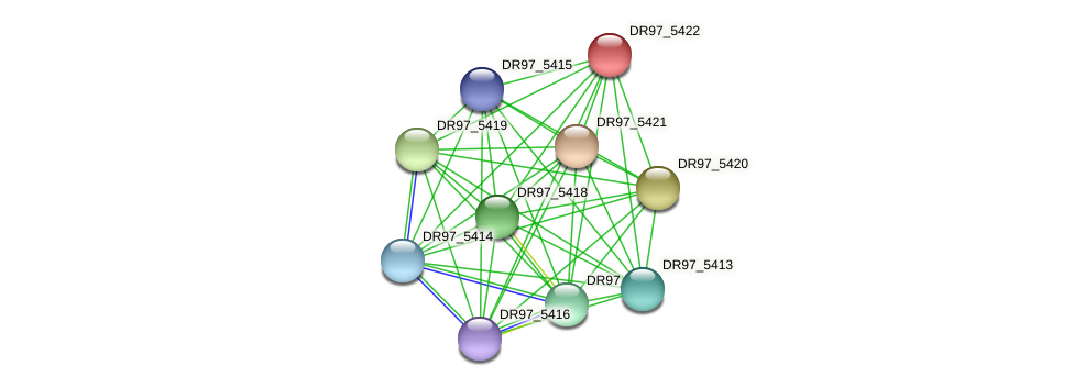 DR97_5422 protein (Pseudomonas aeruginosa) - STRING interaction network
