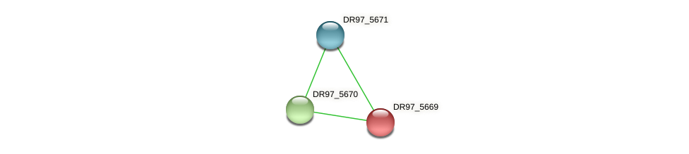 DR97_5669 protein (Pseudomonas aeruginosa) - STRING interaction network