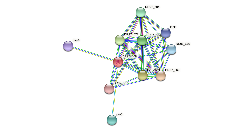 DR97_668 protein (Pseudomonas aeruginosa) - STRING interaction network