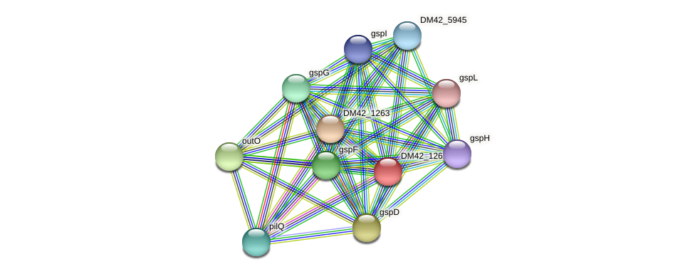 WL94_35195 protein (Burkholderia cepacia) - STRING interaction network