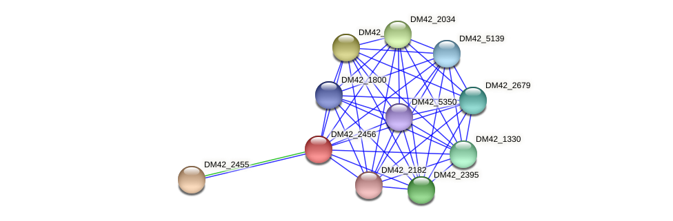 WL94_15410 protein (Burkholderia cepacia) - STRING interaction network