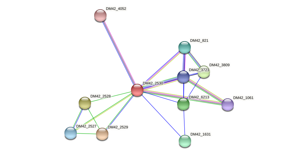 WL94_39360 protein (Burkholderia cepacia) - STRING interaction network