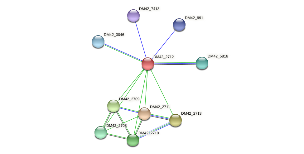 WL94_24685 protein (Burkholderia cepacia) - STRING interaction network