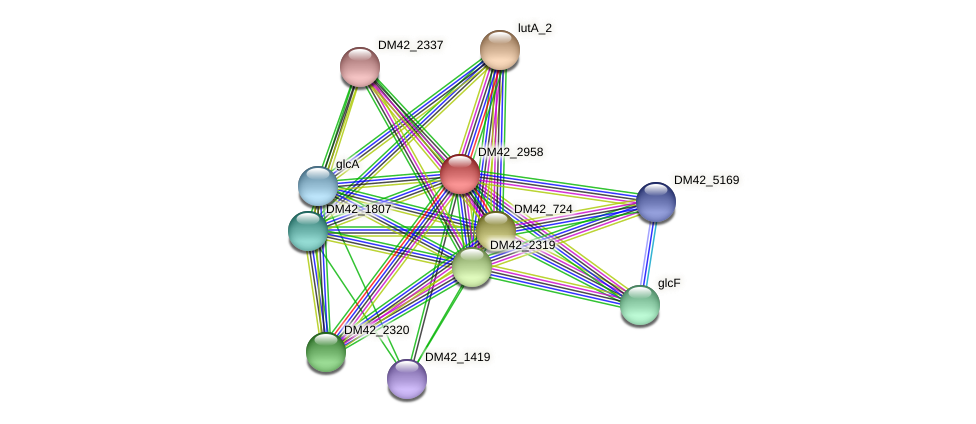 WI67_11530 protein (Burkholderia cepacia) - STRING interaction network