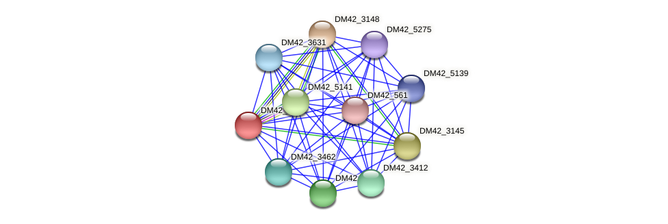 WL94_31165 protein (Burkholderia cepacia) - STRING interaction network