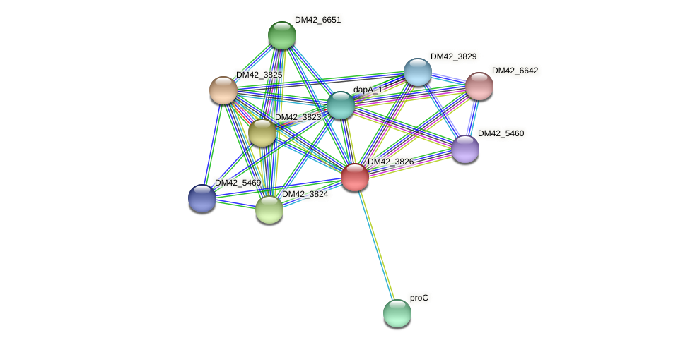 WL94_08200 protein (Burkholderia cepacia) - STRING interaction network