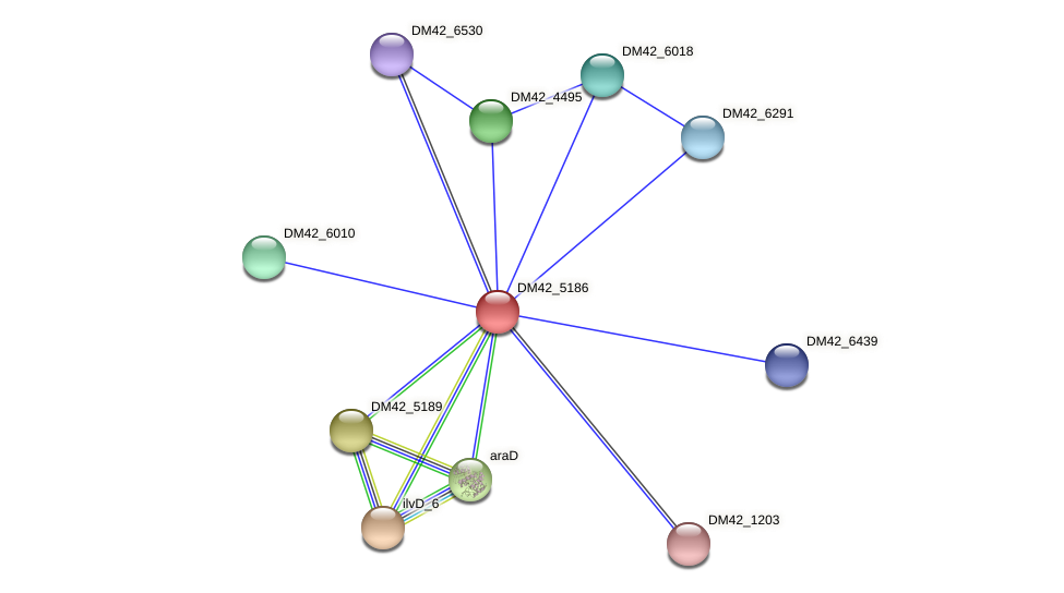 WL94_00865 protein (Burkholderia cepacia) - STRING interaction network