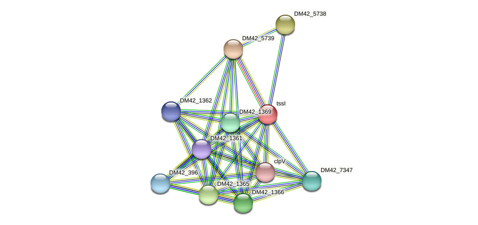 WL94_35370 protein (Burkholderia cepacia) - STRING interaction network