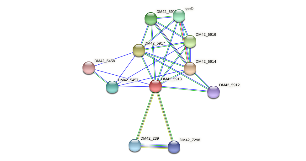 WL94_39025 protein (Burkholderia cepacia) - STRING interaction network