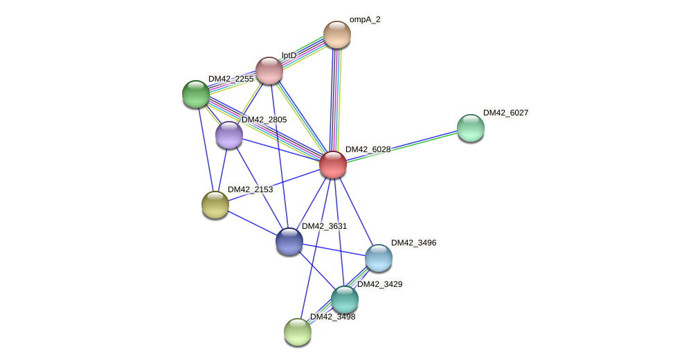 WL94_38465 protein (Burkholderia cepacia) - STRING interaction network