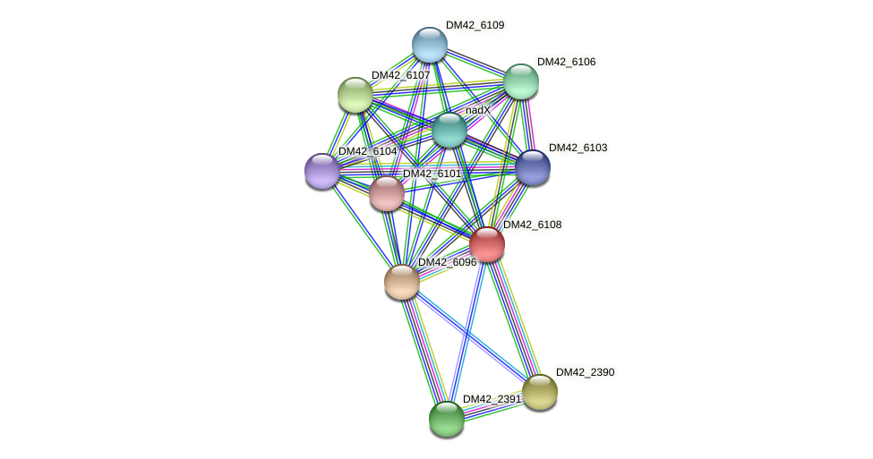 WL94_34600 protein (Burkholderia cepacia) - STRING interaction network