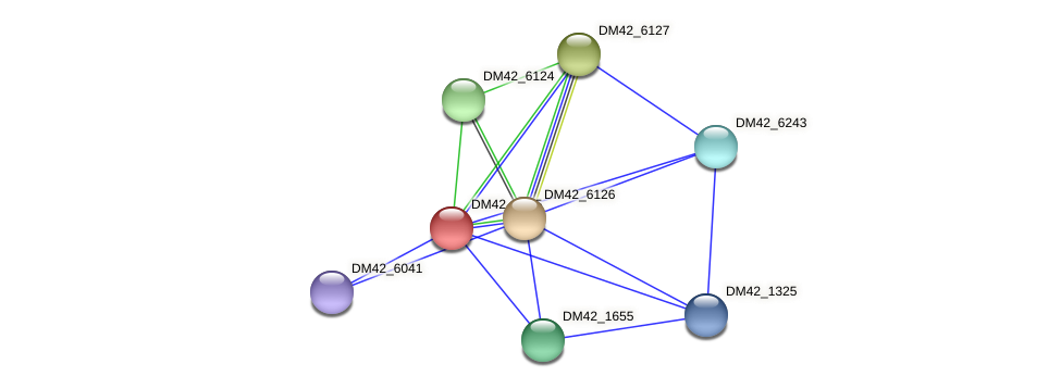 WL94_34670 protein (Burkholderia cepacia) - STRING interaction network