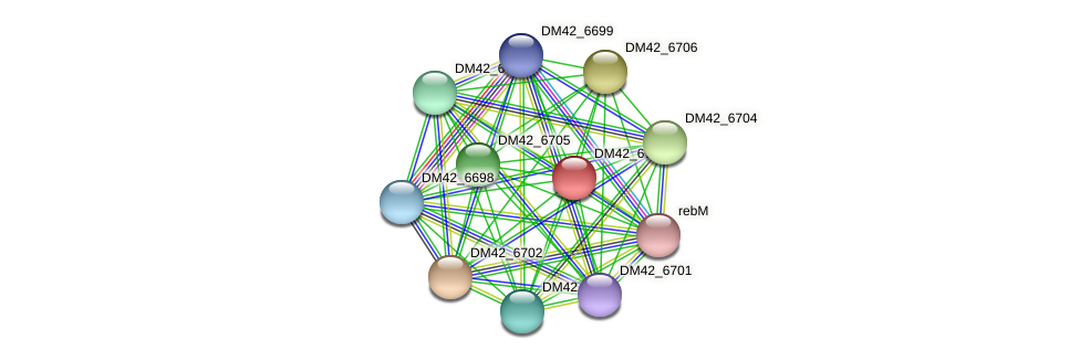 DM43_4483 protein (Burkholderia cepacia) - STRING interaction network