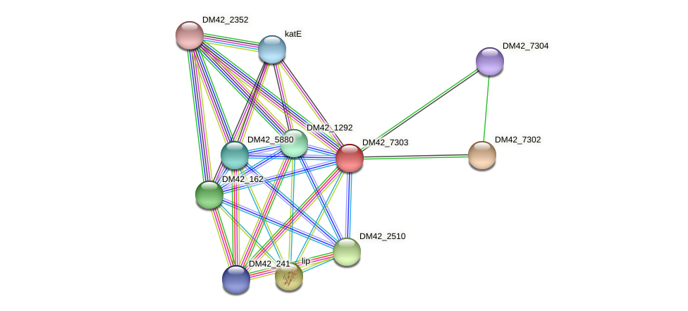 WL94_07285 protein (Burkholderia cepacia) - STRING interaction network