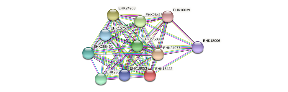 EHK15422 protein (Hypocrea virens) - STRING interaction network