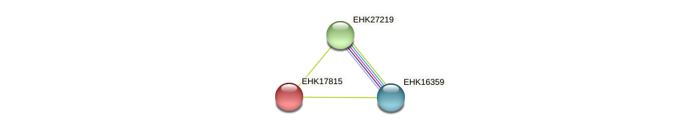 EHK17815 protein (Hypocrea virens) - STRING interaction network