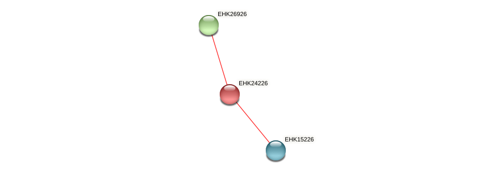EHK24226 protein (Hypocrea virens) - STRING interaction network