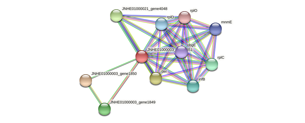 JNHE01000003_gene1851 protein (Pseudomonas oleovorans) - STRING interaction network