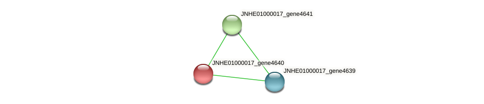 JNHE01000017_gene4640 protein (Pseudomonas oleovorans) - STRING interaction network