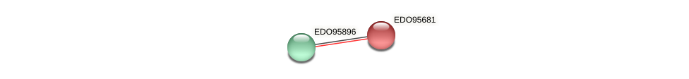 EDO95681 protein (Chlamydomonas reinhardtii) - STRING interaction network