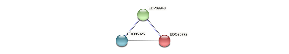 EDO95772 protein (Chlamydomonas reinhardtii) - STRING interaction network
