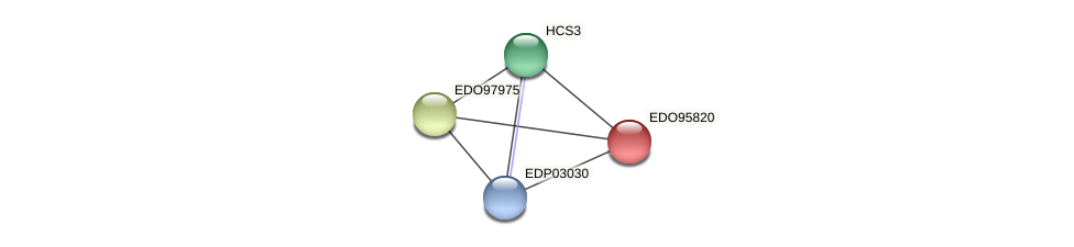 EDO95820 protein (Chlamydomonas reinhardtii) - STRING interaction network