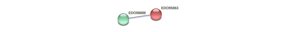 EDO95863 protein (Chlamydomonas reinhardtii) - STRING interaction network