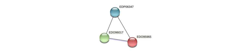 EDO95965 protein (Chlamydomonas reinhardtii) - STRING interaction network