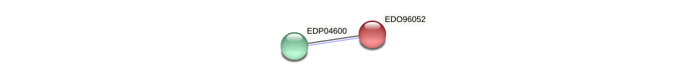 EDO96052 protein (Chlamydomonas reinhardtii) - STRING interaction network