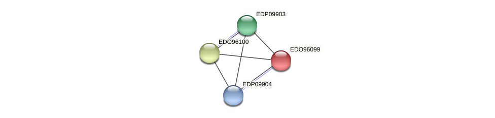 EDO96099 protein (Chlamydomonas reinhardtii) - STRING interaction network