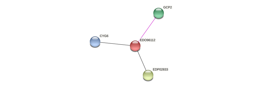 EDO96112 protein (Chlamydomonas reinhardtii) - STRING interaction network