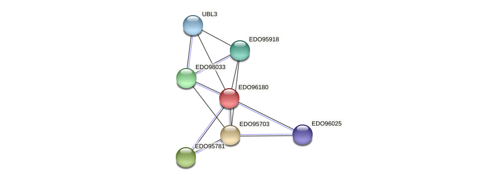 EDO96180 protein (Chlamydomonas reinhardtii) - STRING interaction network