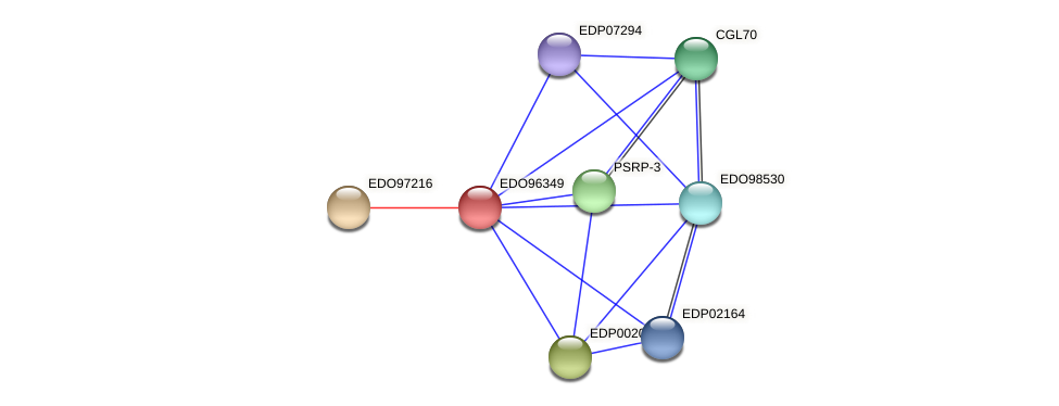 EDO96349 protein (Chlamydomonas reinhardtii) - STRING interaction network