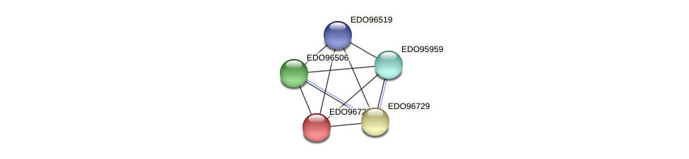 EDO96727 protein (Chlamydomonas reinhardtii) - STRING interaction network