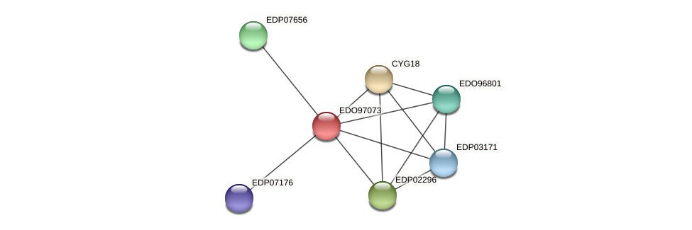 EDO97073 protein (Chlamydomonas reinhardtii) - STRING interaction network