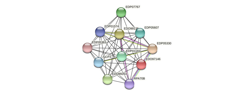 EDO97146 protein (Chlamydomonas reinhardtii) - STRING interaction network