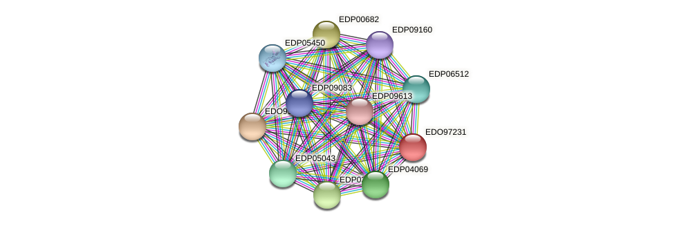 EDO97231 protein (Chlamydomonas reinhardtii) - STRING interaction network