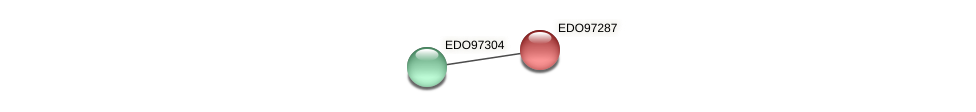 EDO97287 protein (Chlamydomonas reinhardtii) - STRING interaction network