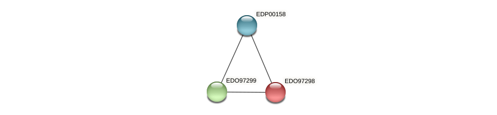 EDO97298 protein (Chlamydomonas reinhardtii) - STRING interaction network